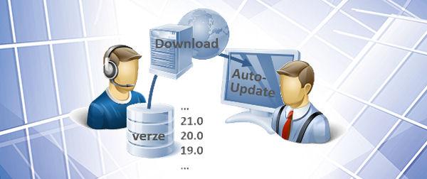 Automatické aktualizace RIBTEC