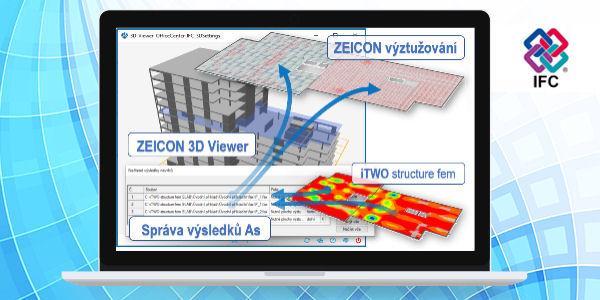 Novinky ZEICON 21.0